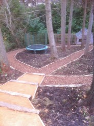 JC Scapes Ltd - Mulching